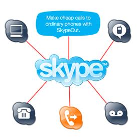 Skype_logo_connectweb